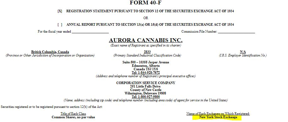 Aurora Cannabis Appears Headed To The New York Stock Exchange New