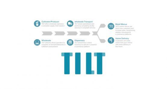 TILT Releases Shareholder Letter from Interim CEO