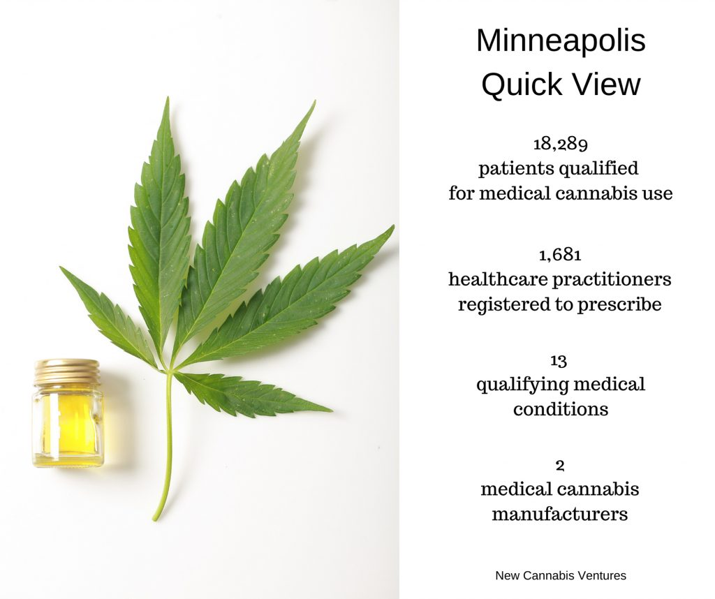 Three Drivers for Minnesota Medical Cannabis Market Expansion