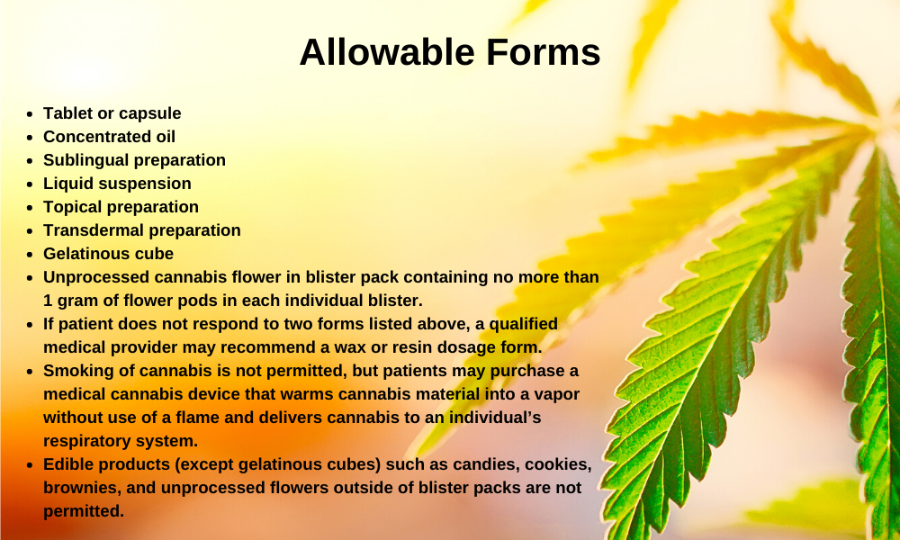 Utah allowable cannabis forms